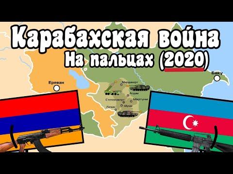 Карабахская война 2020 на пальцах