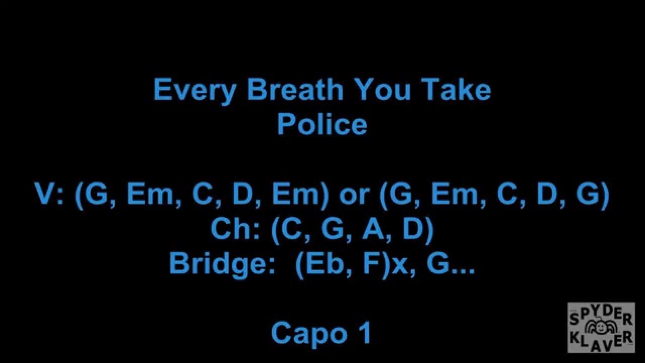 Ukeoke Easy Chords Previews - YouTube