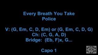 Every Breath You Take - The Police - Lyrics - Chords