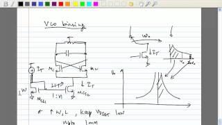 Lecture 32   VCO Design