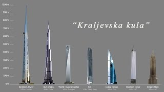 Turistička beleška - Najviša zgrada na svetu