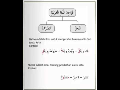 Praktis Belajar Bahasa Arab 01
