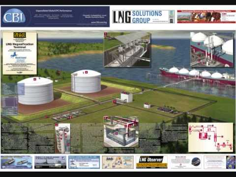 Industrial 3D Inc Technical Illustrations and Posters - Offshore Drilling, Oil & Gas, Drilling Rigs