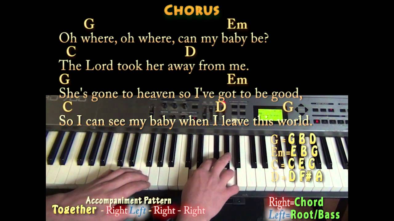 Last Kiss Piano Easy Cover Lesson With Chords And Lyrics Youtube