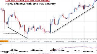 Forex Divergence Strategy - Effective and Simple strategy to use Forex Divergence