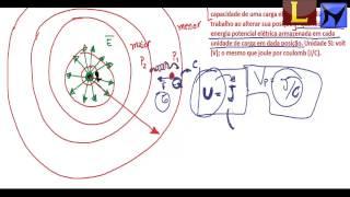 TEORIA - Potencial eletrostático e Energia Potencial