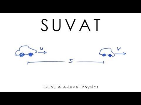 SUVAT - Newton's Equations of Motion  - A-level & GCSE Physics