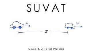 SUVAT - Newton's Equations of Motion  - A-level & GCSE Physics