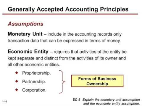 principal in accounting 101 Acc 101 principles of accounting i course number & name: acc 101 principles of financial accounting eng 096 or.