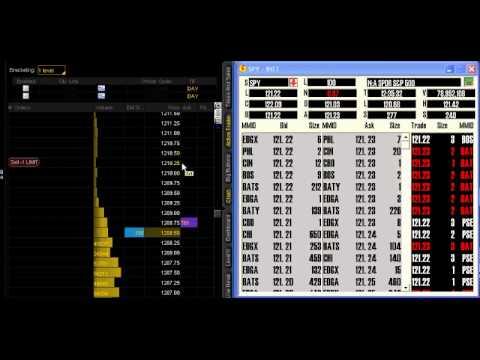 Trading ES vs SPY, Best Trading System