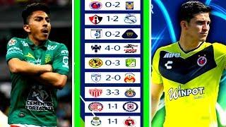 RAYADOS es LIDER, LEÓN GOLEA al AMÉRICA, PUEBLA sorprende al ATLAS RESUMEN J6 Liga MX Clausura 2019
