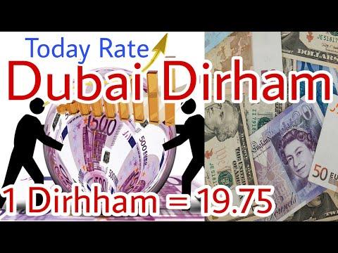 Dubai Dirham Rate In India Today