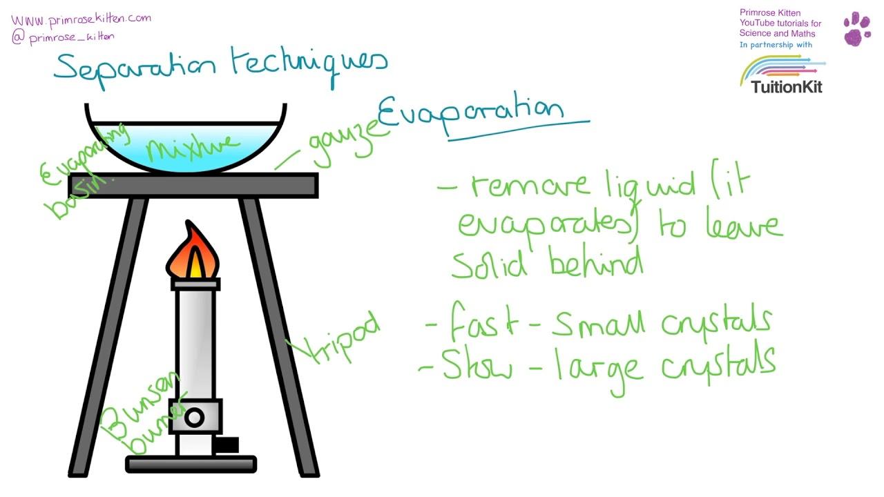 separation techniques science