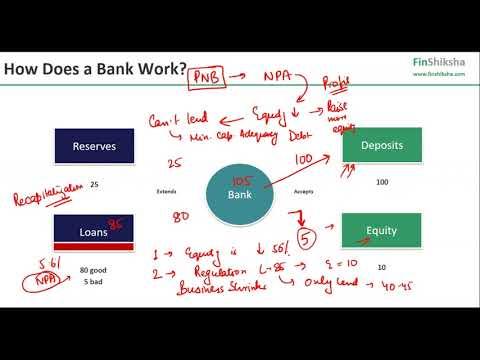 FinShiksha - Banking Sector Nuances & Recent Developments - Aug 2018