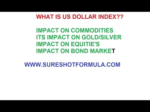 Detailed Study of US Dollar Index And Its Impact on GOLD/SILVER
