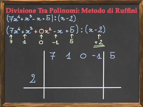 scomposizione in fattori 1 from YouTube · Duration:  14 minutes 4 seconds