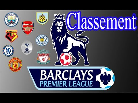 CLASSEMENT PREMIER LEAGUE 2018 /  CLASSIFICATION FIRST LEAGUE 2018