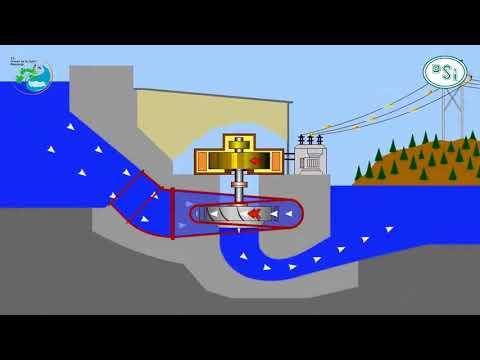 İşte Karakurt Barajı Ve HES Projesi'nin Ayrıntıları / Karsolay.com