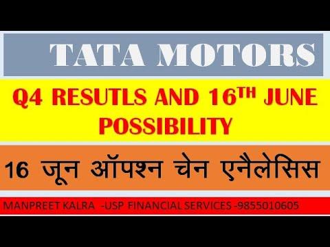 tata-motors-share-target|tata-motors-stock-analysis|tata-motors-q4-results|-tata-motors-today-news