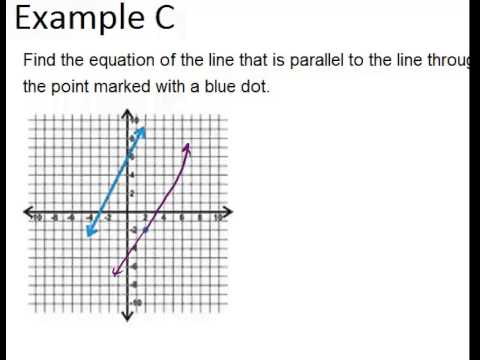 Parallel Lines in the Coordinate Plane: Examples (Geometry