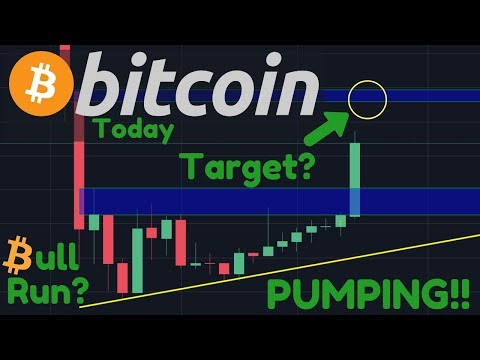 """BITCOIN PUMPING!! Bull Run Started? 