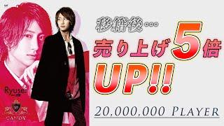 【絶対に売れるヒミツがある】年間店舗売上13億円OVER!! 在籍キャスト40人の一流ホストクラブに在籍するホストたちを徹底調査!【CANDY】