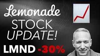 Lemonade Q4 Earnings Report Preview: LMND Stock Update, Recent Developments, & Upcoming Earnings Q/A