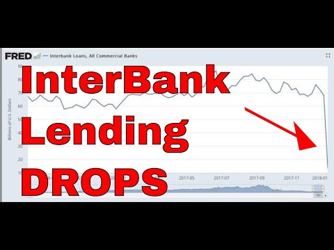 PREPARE YOURSELF ACCORDINGLY: Interbank Lending Stalls - Credit Freeze Occurring
