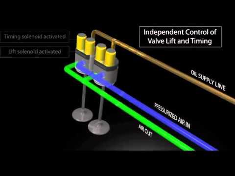 Risultati immagini per free valve actuator