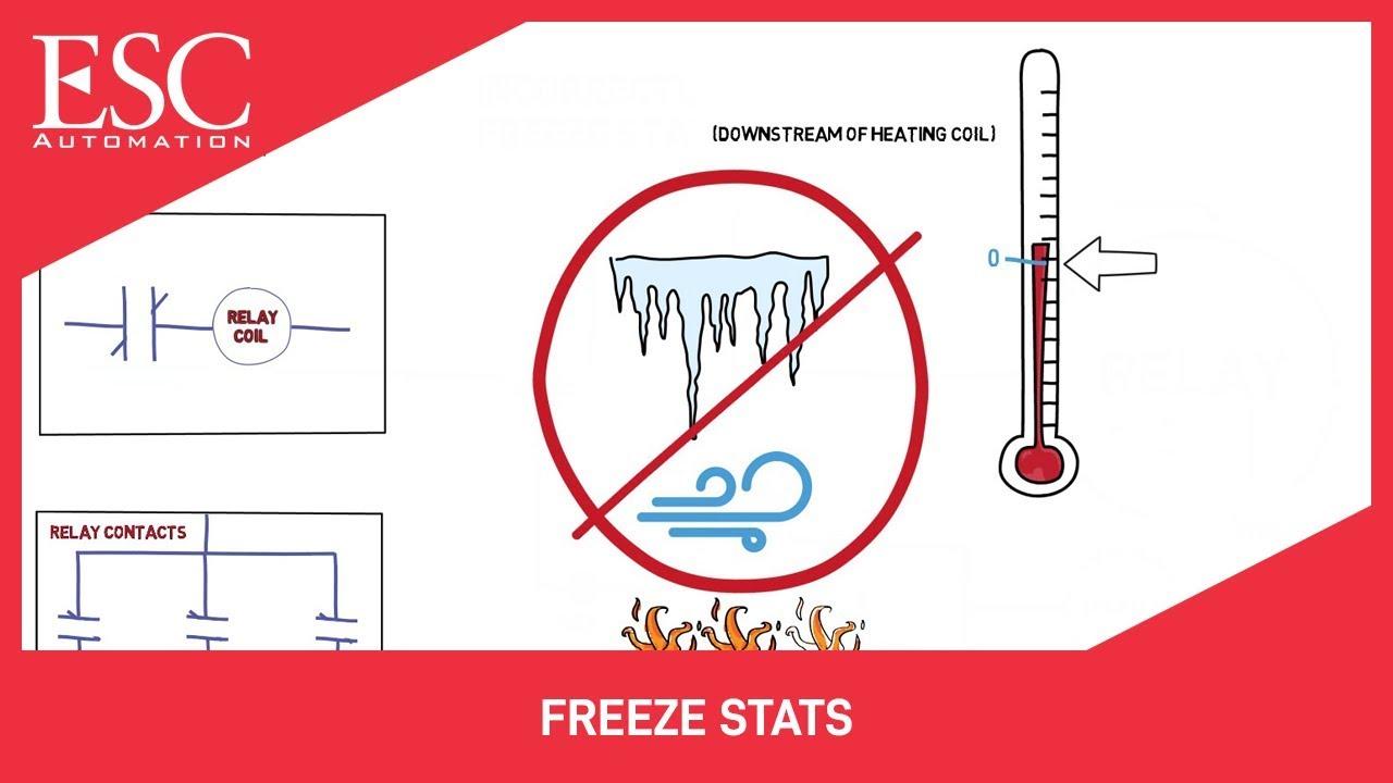 hvac freeze stats (low temperature detection) Evaporative Cooler Wiring Diagram