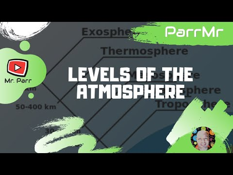 Levels of the Atmosphere
