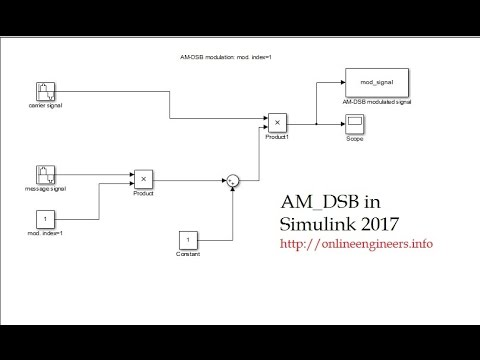 AM DSB Modulation in Matlab Simulink - Double Sideband Amplitude Modulation  Suppressed Carrier 2017