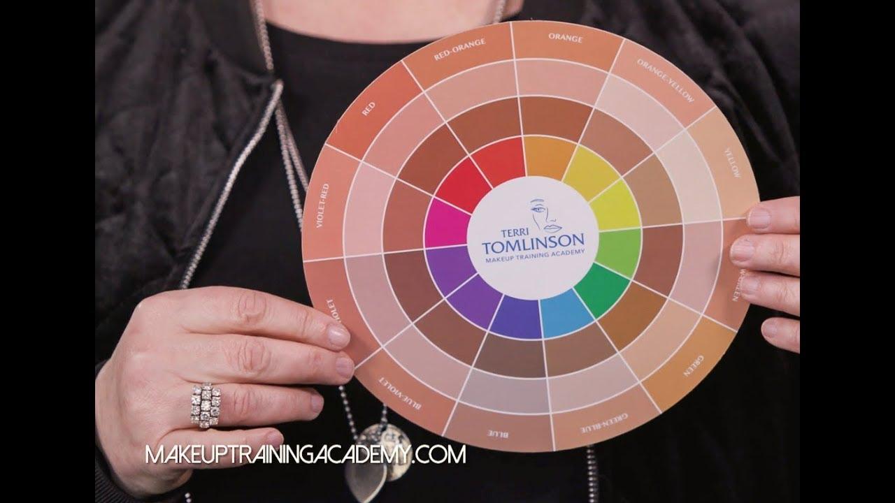 Terri Tomlinson The Flesh Tone Color Wheel Introduction Youtube