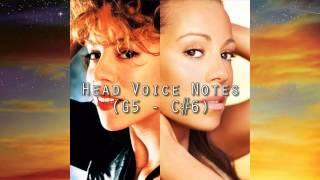 Mariah Carey - Vocal Comparison: Mariah Carey (1990) & Me. I Am Mariah (2014)