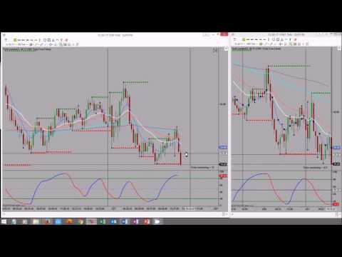 Crude Oil Trade – $1,300 Profit