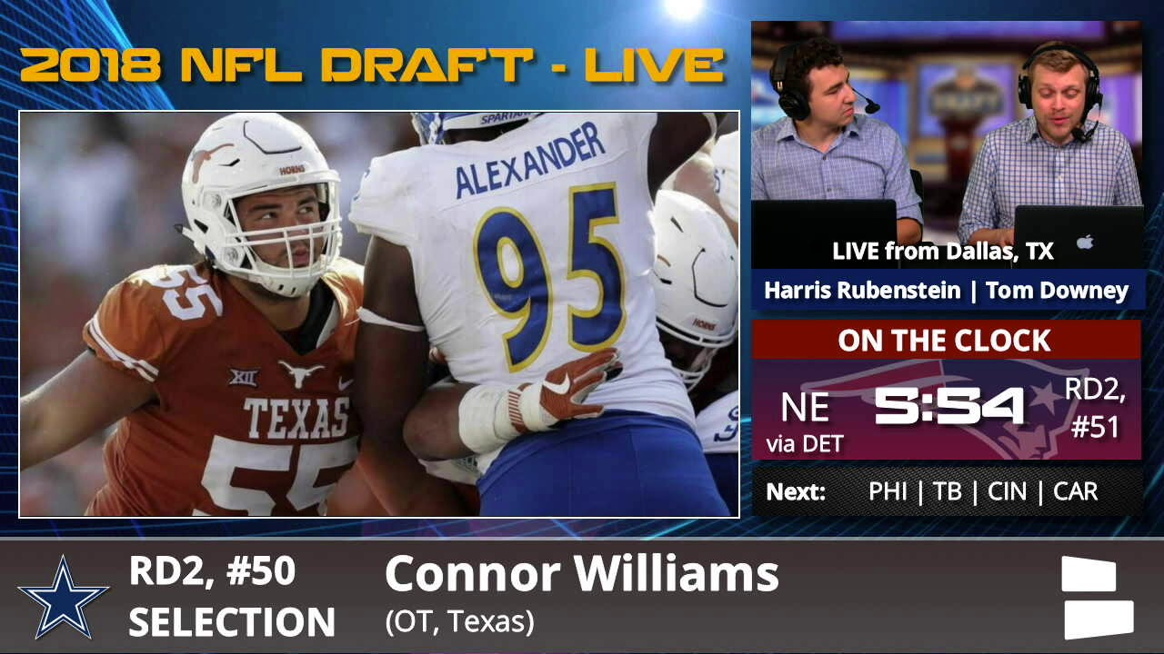 80c728696 Dallas Cowboys Select OL Connor Williams From Texas With Pick  50 In 2nd  Round Of 2018 NFL Draft