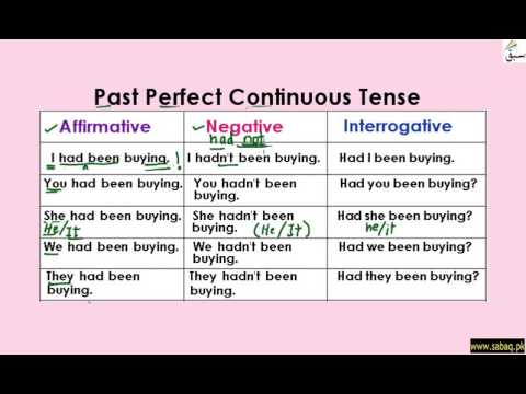 the past perfect continuous tense