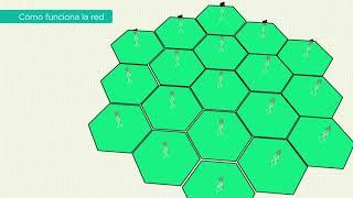 Funcionamiento de la Red Celular