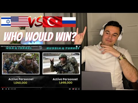 USA & Israel vs Turkey & Russia   Who Would Win? Italian Reaction