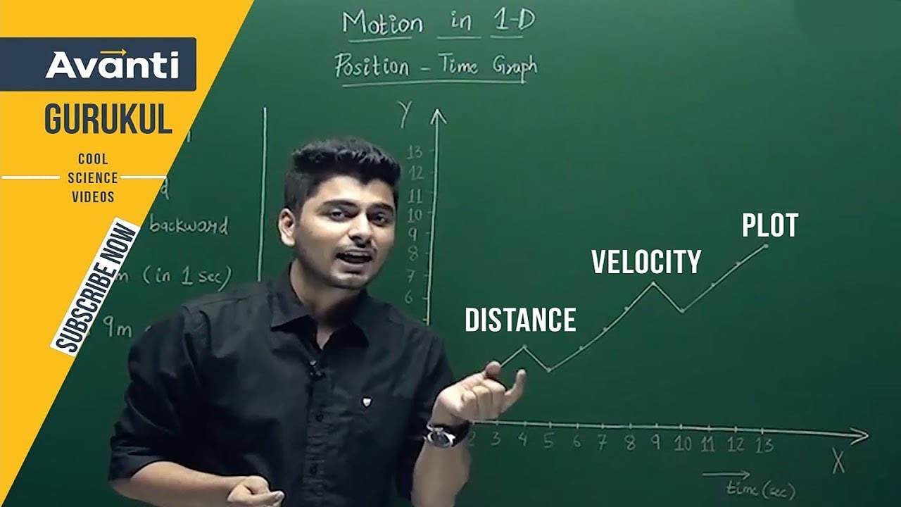 Distance time graph | velocity time graph | plot graph of motion | Class 11  Physics