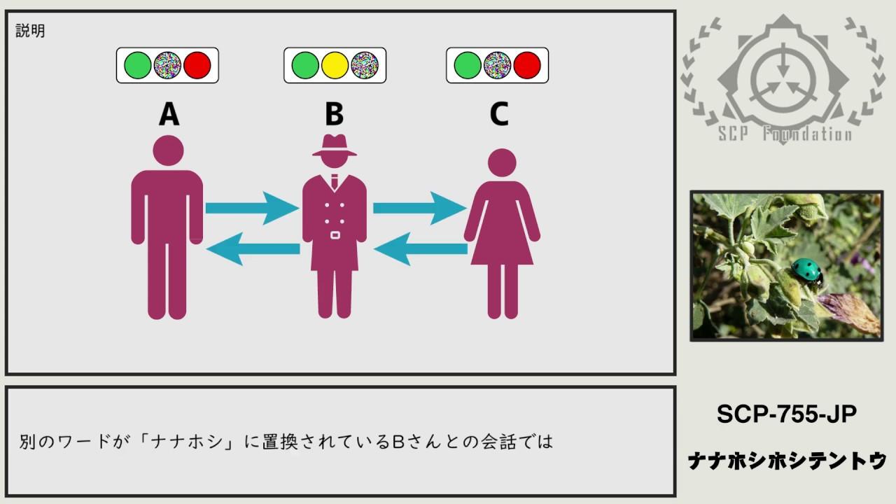 【ゆっくりSCP紹介】SCP-755-JP【ナナホシホシテントウ】