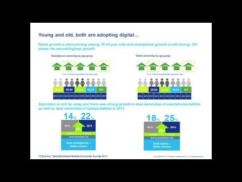Deloitte Webinar: Digital Transformation: A Bit-Wise Evolution for the Telecommunications Industry