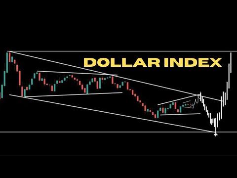 Analays Dollar Index  { Dxy}