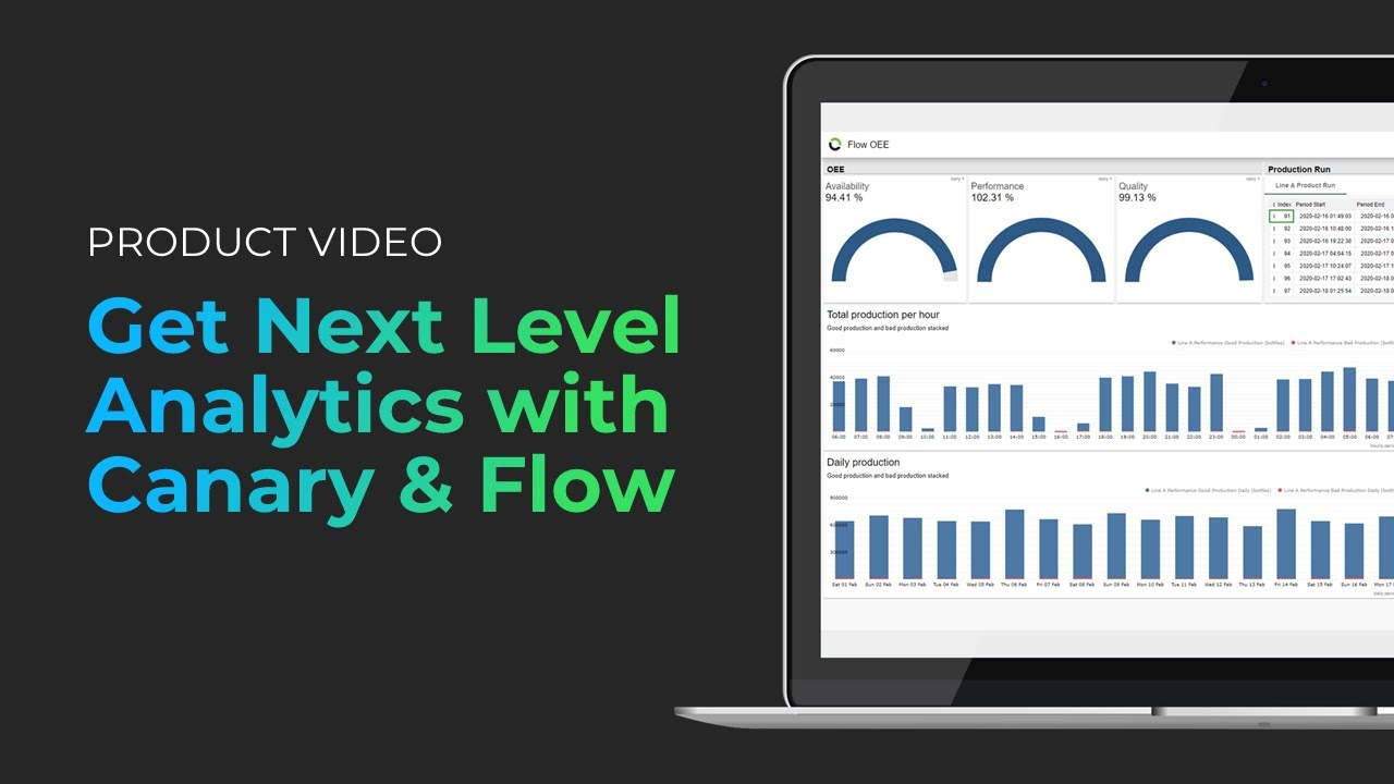Get Next Level Analytics with Canary and Flow