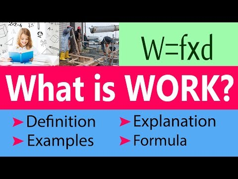What is Work in Physics | Definition of Work & Work Formula | Physics Basics Concepts