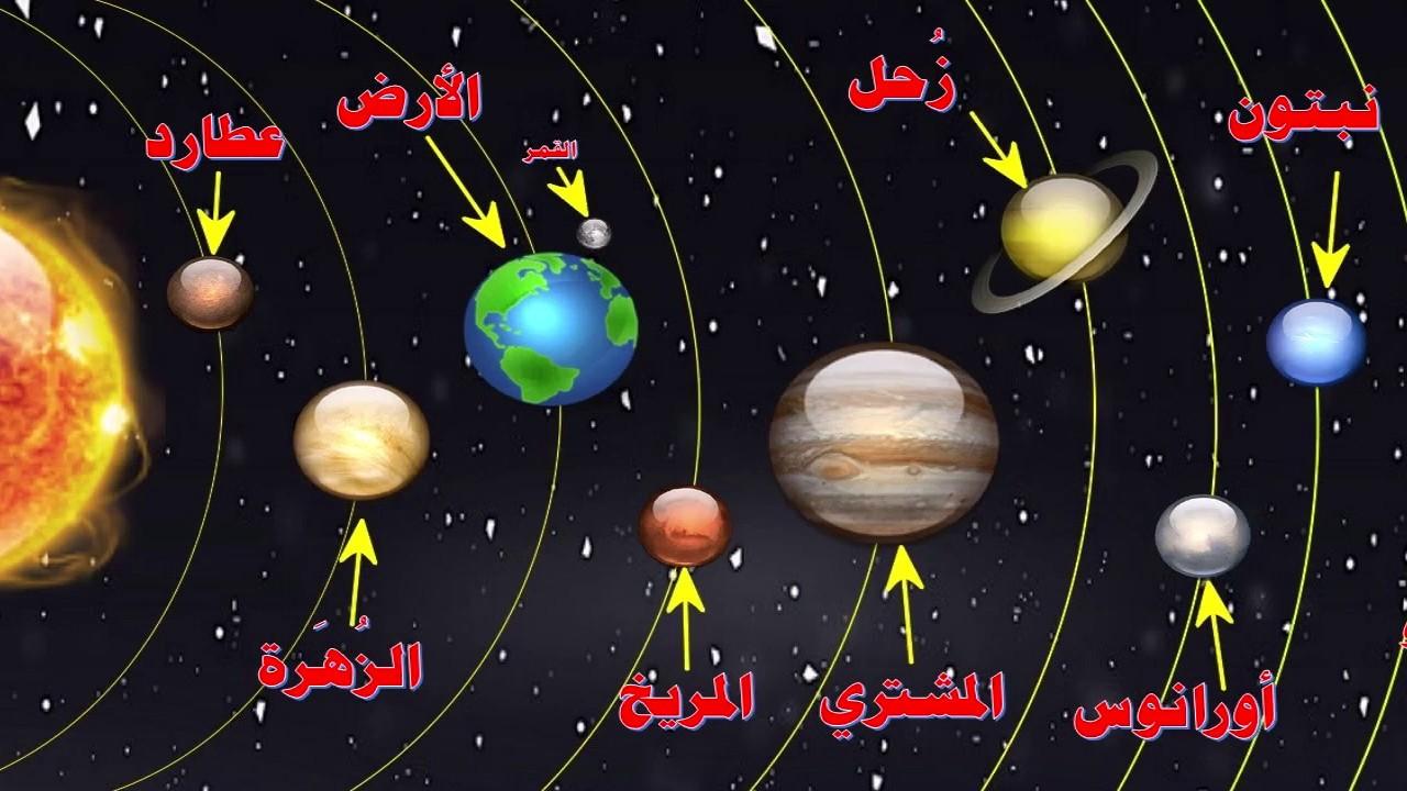 اشكال كواكب المجموعة الشمسية