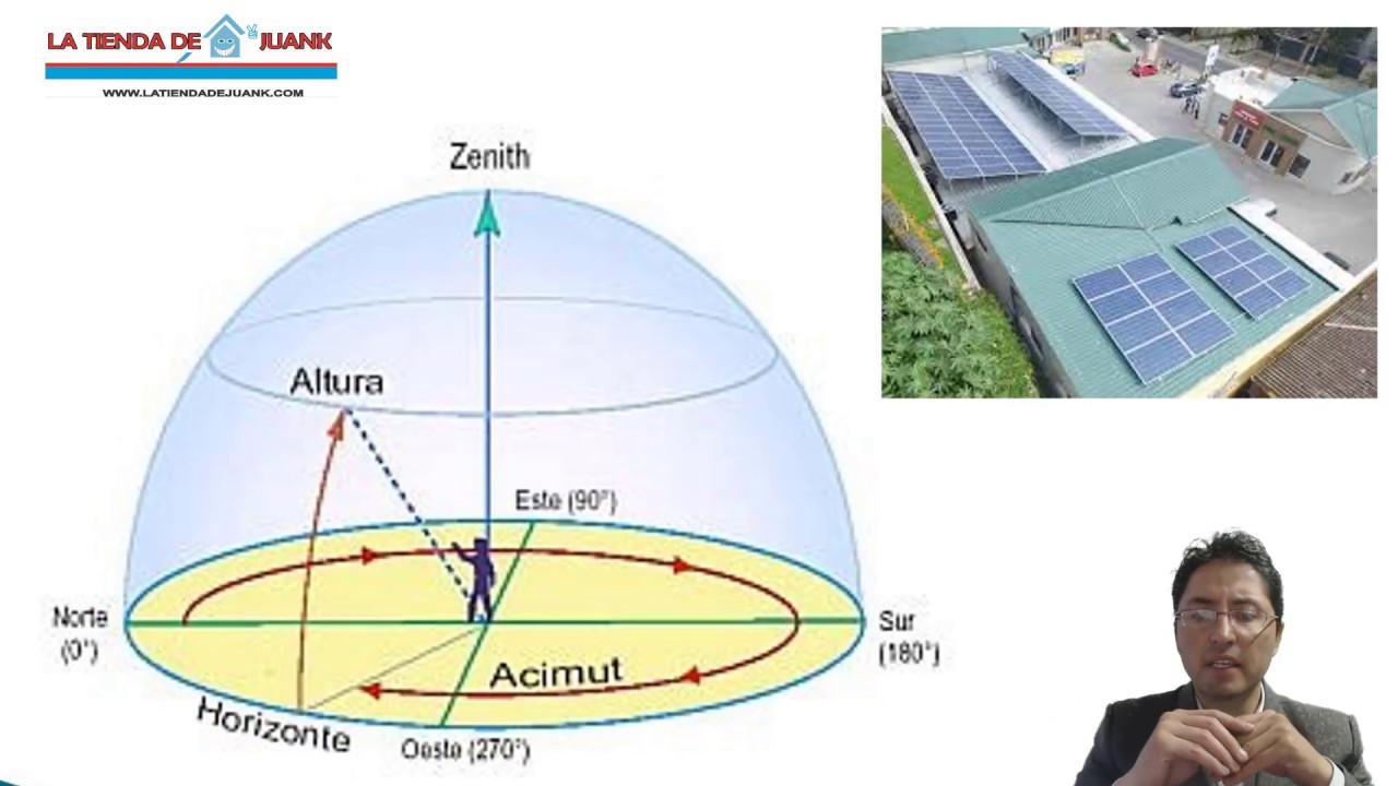 B09 Como Orientar Un Panel Solar Acimut Y Angulo De
