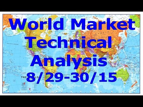 Weekend Major WORLD Market Analysis 08/29-30/2015