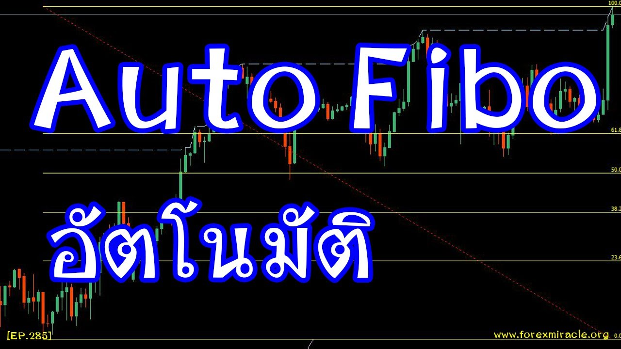 Auto Trendline Indicator Forex « Global trading community