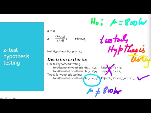 Solved Example 1: Hypothesis testing by MEANS (Z-distribution)